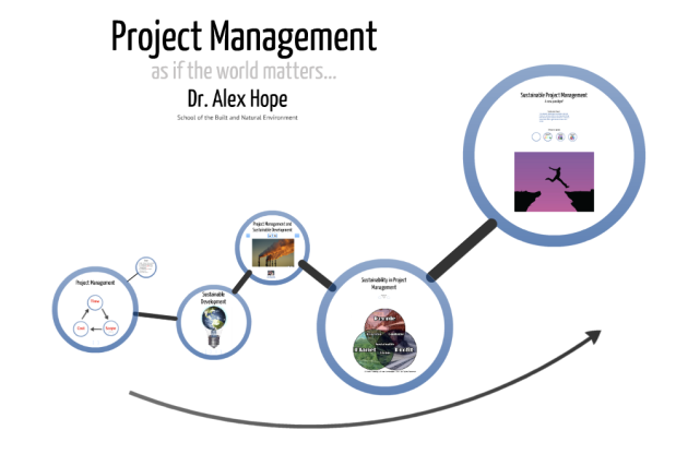Sustainable Project Management Prezi