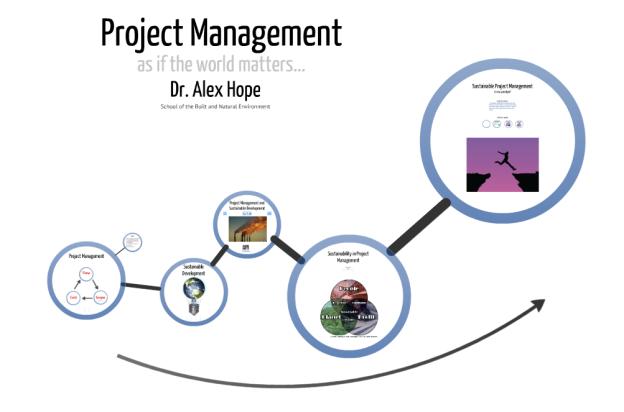 Sustainable Project Management Prezi